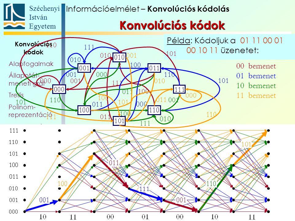 Széchenyi István Egyetem 111 Példa: Kódoljuk a 01 11 00 01 00 10 11 üzenetet: Konvolúciós kódok Alapfogalmak Állapotát- meneti gráf Trellis Polinom- r