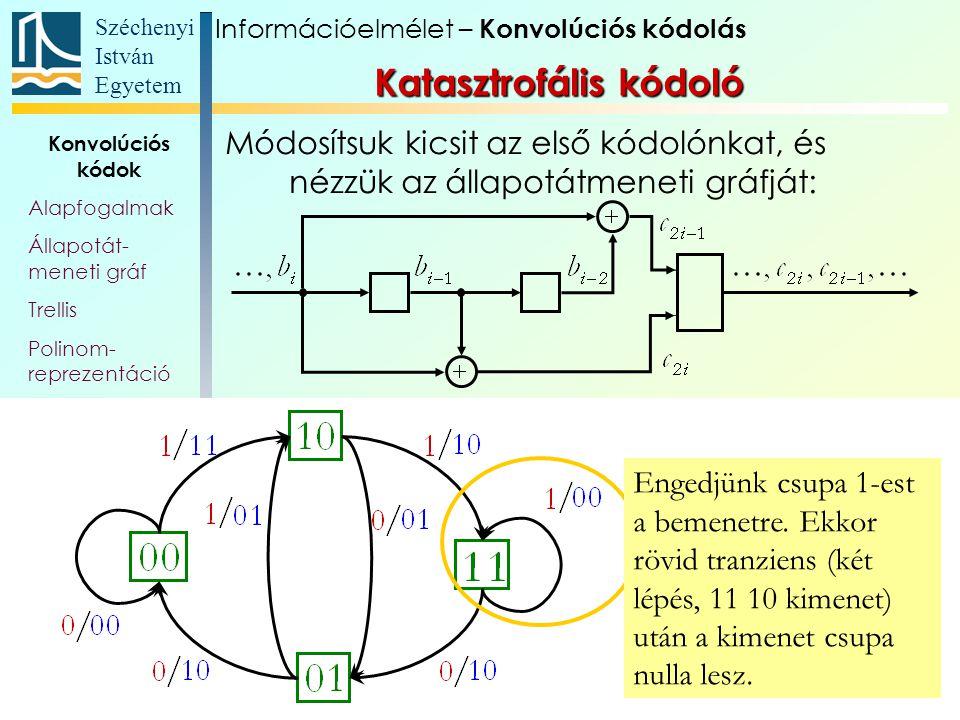 Széchenyi István Egyetem 112 Konvolúciós kódok Alapfogalmak Állapotát- meneti gráf Trellis Polinom- reprezentáció Katasztrofális kódoló Szabad távolság Komplex kódábécé Katasztrofális kódoló Módosítsuk kicsit az első kódolónkat, és nézzük az állapotátmeneti gráfját: Engedjünk csupa 1-est a bemenetre.