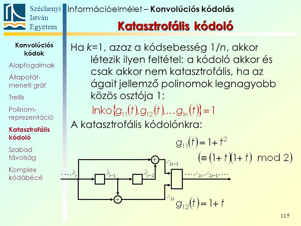 Széchenyi István Egyetem 115 Ha k=1, azaz a kódsebesség 1/n, akkor létezik ilyen feltétel: a kódoló akkor és csak akkor nem katasztrofális, ha az ágait jellemző polinomok legnagyobb közös osztója 1: A katasztrofális kódolónkra: Információelmélet – Konvolúciós kódolás Konvolúciós kódok Alapfogalmak Állapotát- meneti gráf Trellis Polinom- reprezentáció Katasztrofális kódoló Szabad távolság Komplex kódábécé Katasztrofális kódoló