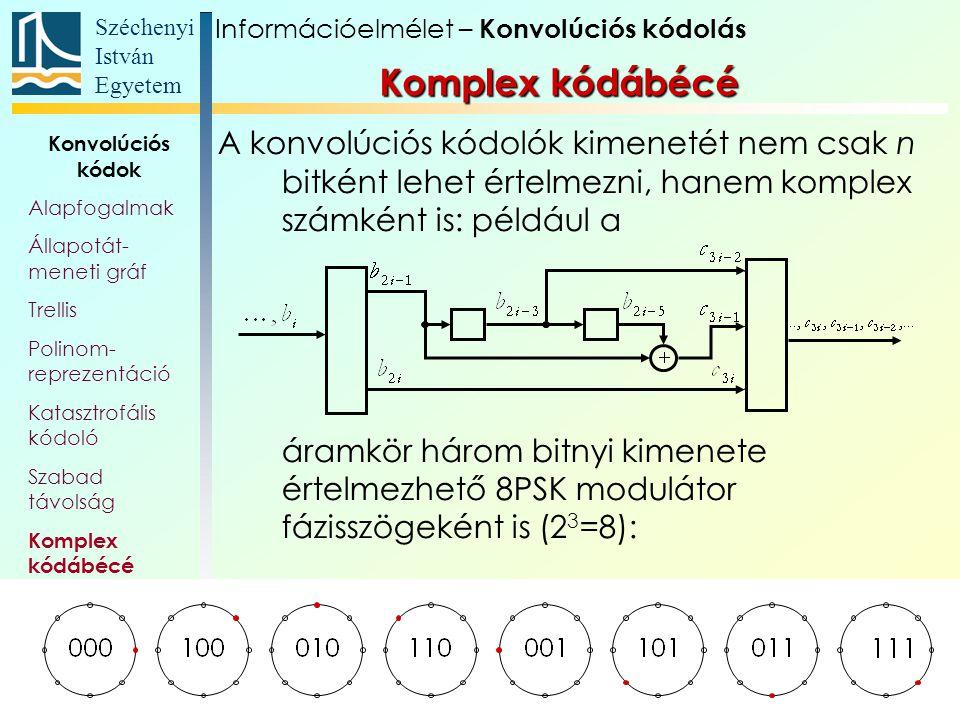 Széchenyi István Egyetem 119 Komplex kódábécé A konvolúciós kódolók kimenetét nem csak n bitként lehet értelmezni, hanem komplex számként is: például a áramkör három bitnyi kimenete értelmezhető 8PSK modulátor fázisszögeként is (2 3 =8): Információelmélet – Konvolúciós kódolás Konvolúciós kódok Alapfogalmak Állapotát- meneti gráf Trellis Polinom- reprezentáció Katasztrofális kódoló Szabad távolság Komplex kódábécé