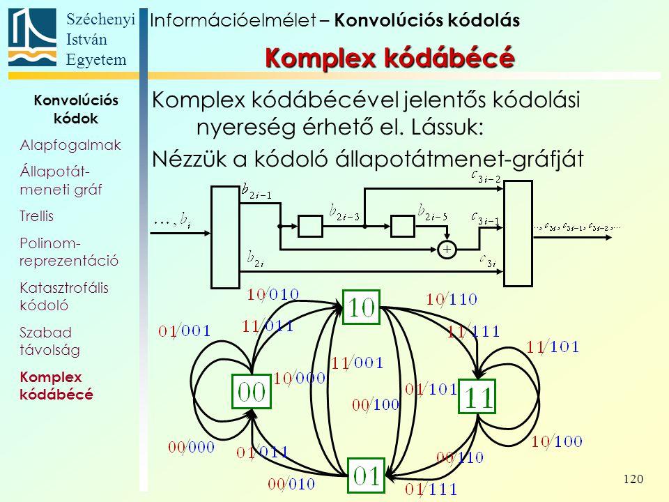 Széchenyi István Egyetem 120 Komplex kódábécé Komplex kódábécével jelentős kódolási nyereség érhető el. Lássuk: Nézzük a kódoló állapotátmenet-gráfját