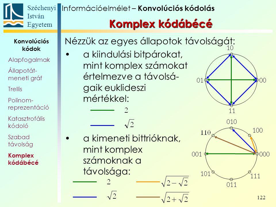 Széchenyi István Egyetem 122 Nézzük az egyes állapotok távolságát: a kiindulási bitpárokat, mint komplex számokat értelmezve a távolsá- gaik euklidesz