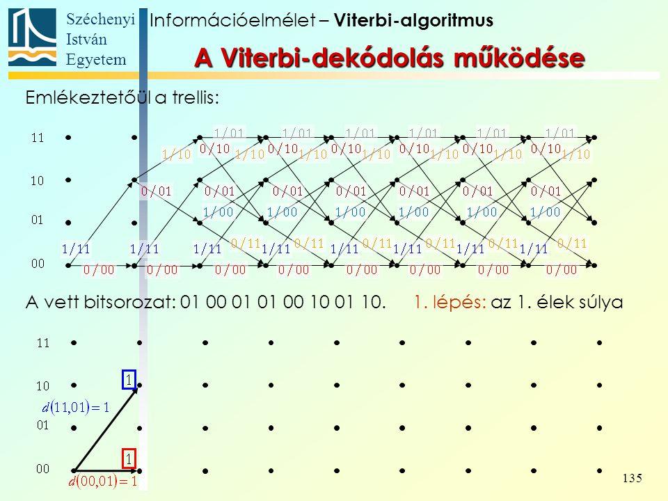 Széchenyi István Egyetem 135 Információelmélet – Viterbi-algoritmus A Viterbi-dekódolás működése Emlékeztetőül a trellis: A vett bitsorozat: 01 00 01 01 00 10 01 10.