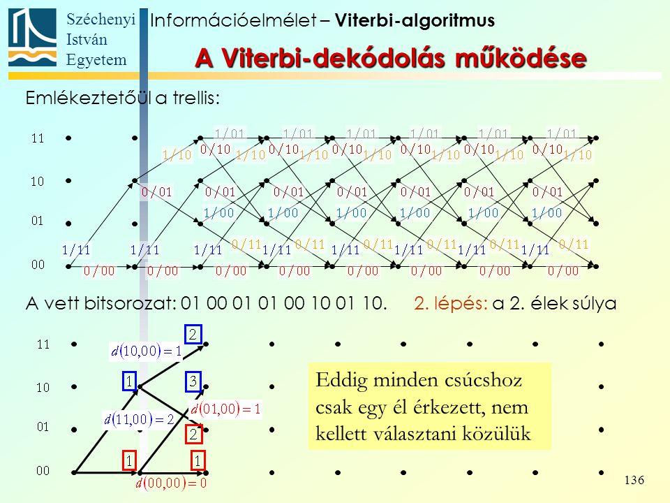 Széchenyi István Egyetem 136 Eddig minden csúcshoz csak egy él érkezett, nem kellett választani közülük Információelmélet – Viterbi-algoritmus A Viter