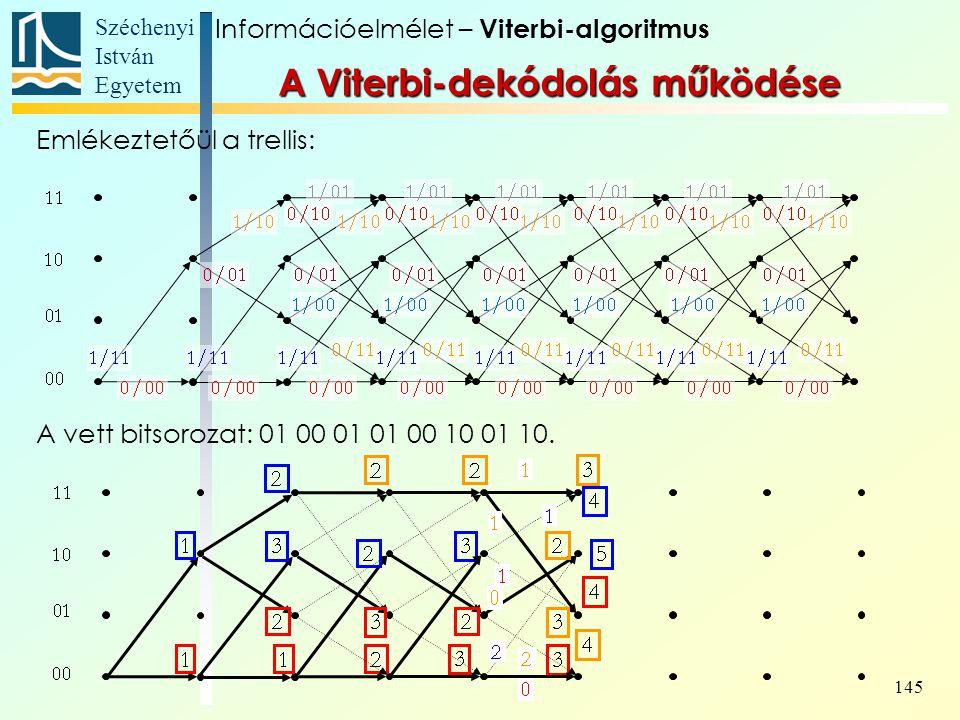 Széchenyi István Egyetem 145 Információelmélet – Viterbi-algoritmus A Viterbi-dekódolás működése Emlékeztetőül a trellis: A vett bitsorozat: 01 00 01 01 00 10 01 10.