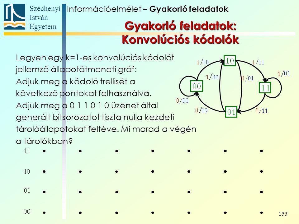 Széchenyi István Egyetem 153 Legyen egy k=1-es konvolúciós kódolót jellemző állapotátmeneti gráf: Adjuk meg a kódoló trellisét a következő pontokat fe