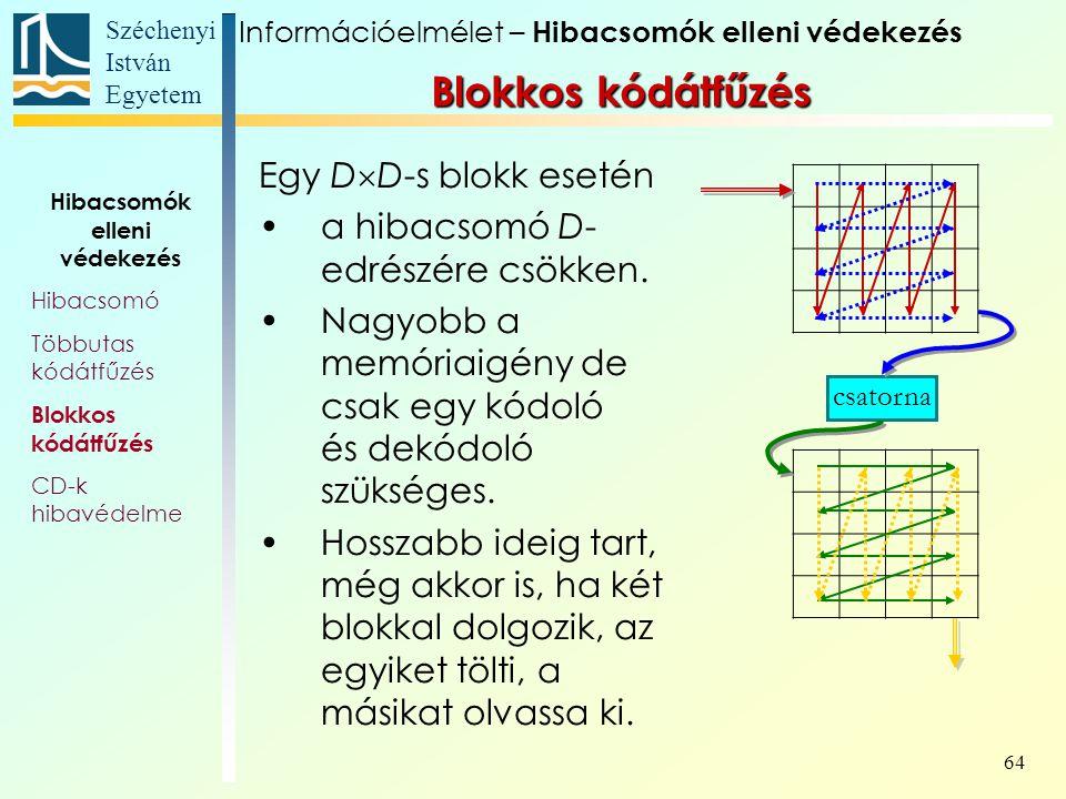 Széchenyi István Egyetem 64 Egy D  D-s blokk esetén a hibacsomó D- edrészére csökken. Nagyobb a memóriaigény de csak egy kódoló és dekódoló szükséges