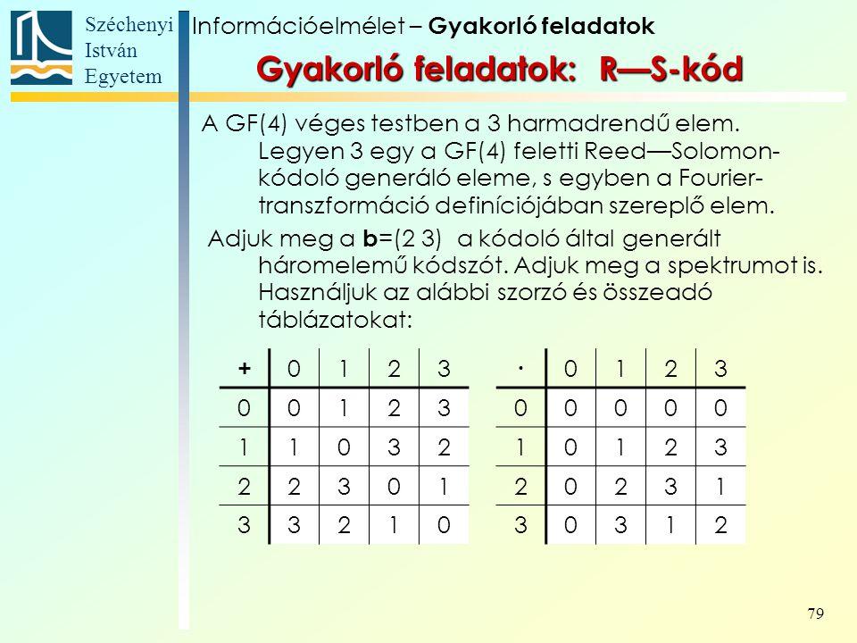 Széchenyi István Egyetem 79 A GF(4) véges testben a 3 harmadrendű elem. Legyen 3 egy a GF(4) feletti Reed—Solomon- kódoló generáló eleme, s egyben a F