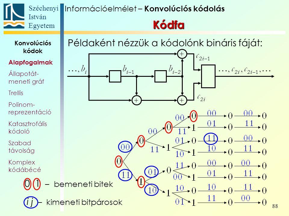 Széchenyi István Egyetem 88 Kódfa Példaként nézzük a kódolónk bináris fáját: 0 1 – bemeneti bitek i j – kimeneti bitpárosok Információelmélet – Konvolúciós kódolás Konvolúciós kódok Alapfogalmak Állapotát- meneti gráf Trellis Polinom- reprezentáció Katasztrofális kódoló Szabad távolság Komplex kódábécé