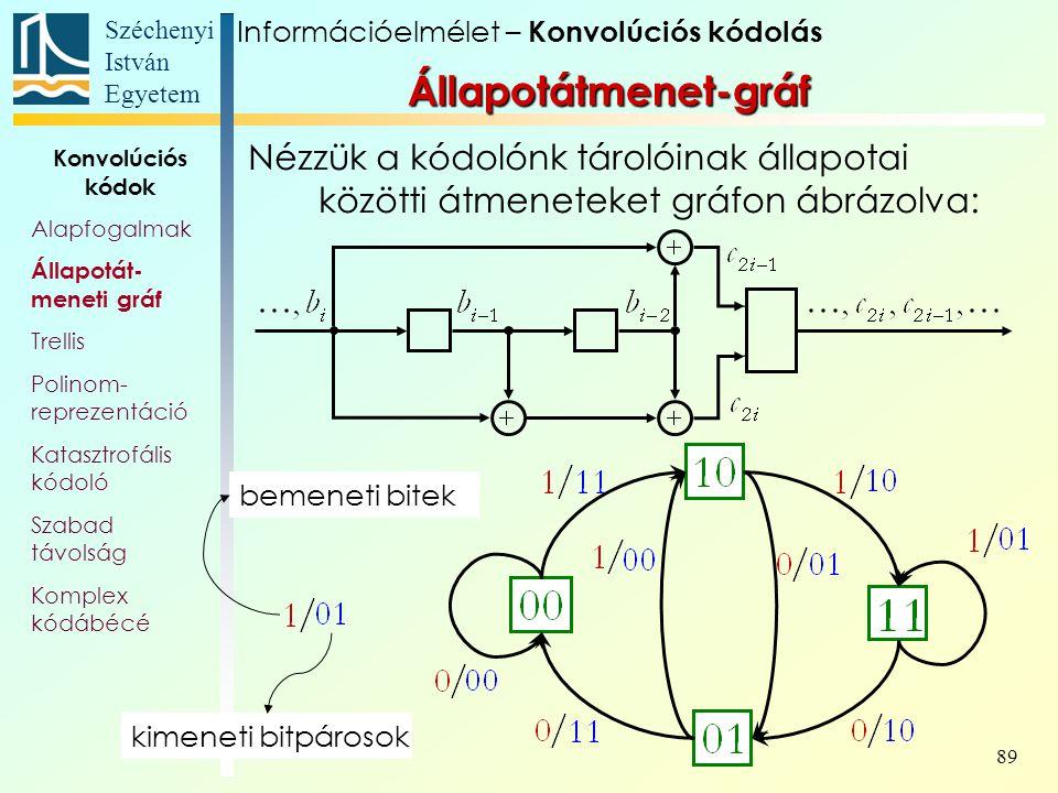 Széchenyi István Egyetem 89 Állapotátmenet-gráf Nézzük a kódolónk tárolóinak állapotai közötti átmeneteket gráfon ábrázolva: bemeneti bitek kimeneti b