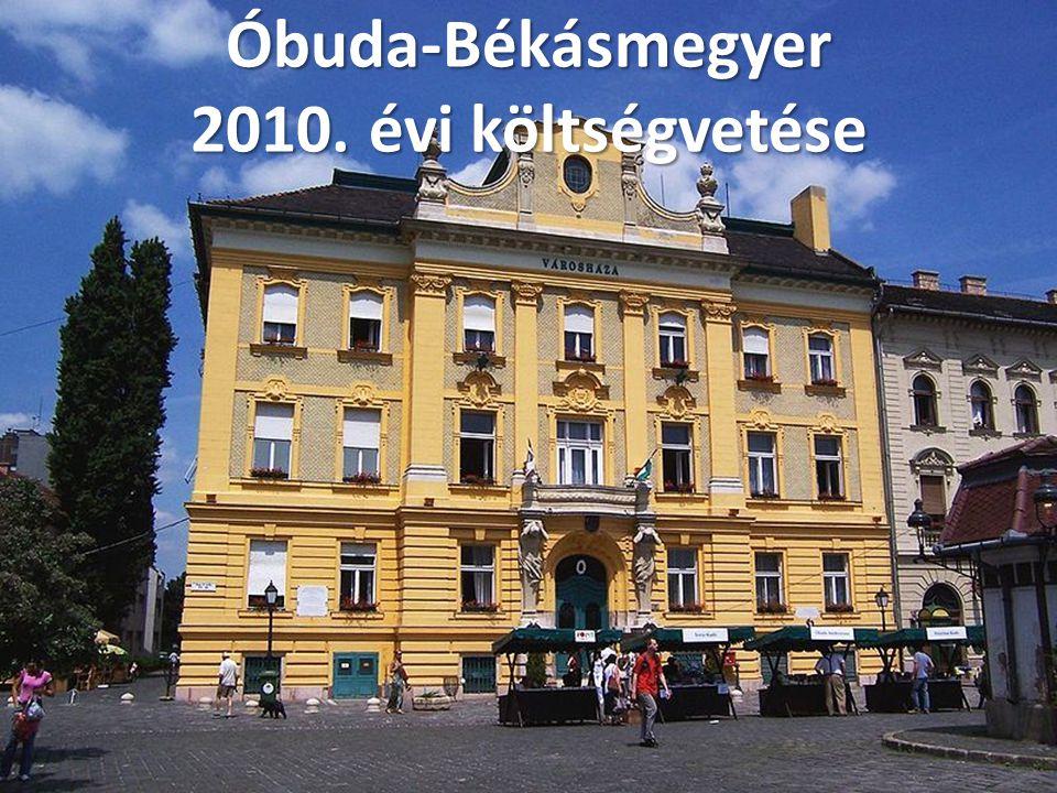 Óbuda-Békásmegyer 2010. évi költségvetése
