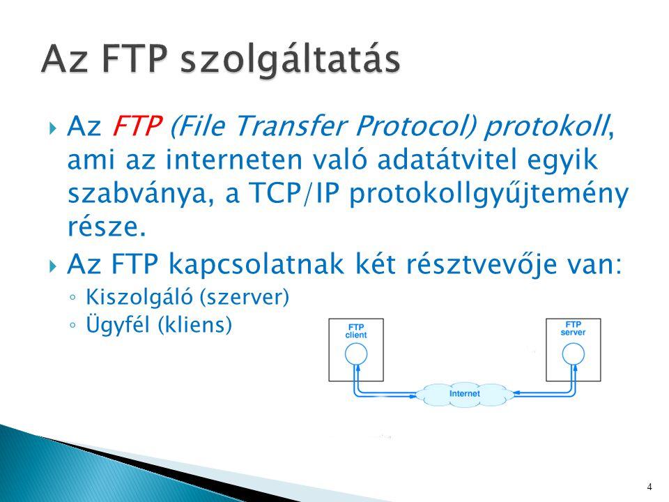  Az FTP (File Transfer Protocol) protokoll, ami az interneten való adatátvitel egyik szabványa, a TCP/IP protokollgyűjtemény része.