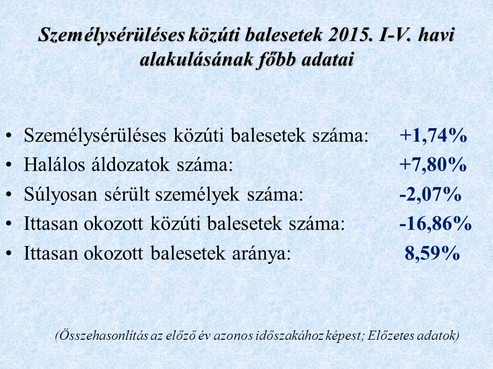 A személysérüléses közúti balesetek alakulása súlyosságuk szerint (2014 és 2015 január-május)