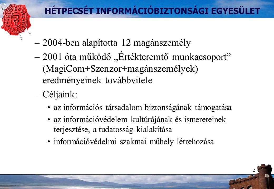 """2 HÉTPECSÉT INFORMÁCIÓBIZTONSÁGI EGYESÜLET –2004-ben alapította 12 magánszemély –2001 óta működő """"Értékteremtő munkacsoport (MagiCom+Szenzor+magánszemélyek) eredményeinek továbbvitele –Céljaink: az információs társadalom biztonságának támogatása az információvédelem kultúrájának és ismereteinek terjesztése, a tudatosság kialakítása információvédelmi szakmai műhely létrehozása"""