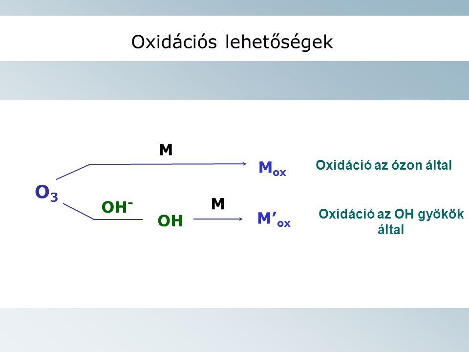 Oxidáció az ózon által Oxidáció az OH gyökök által Oxidációs lehetőségek O3O3 M M OH OH - M ox M' ox
