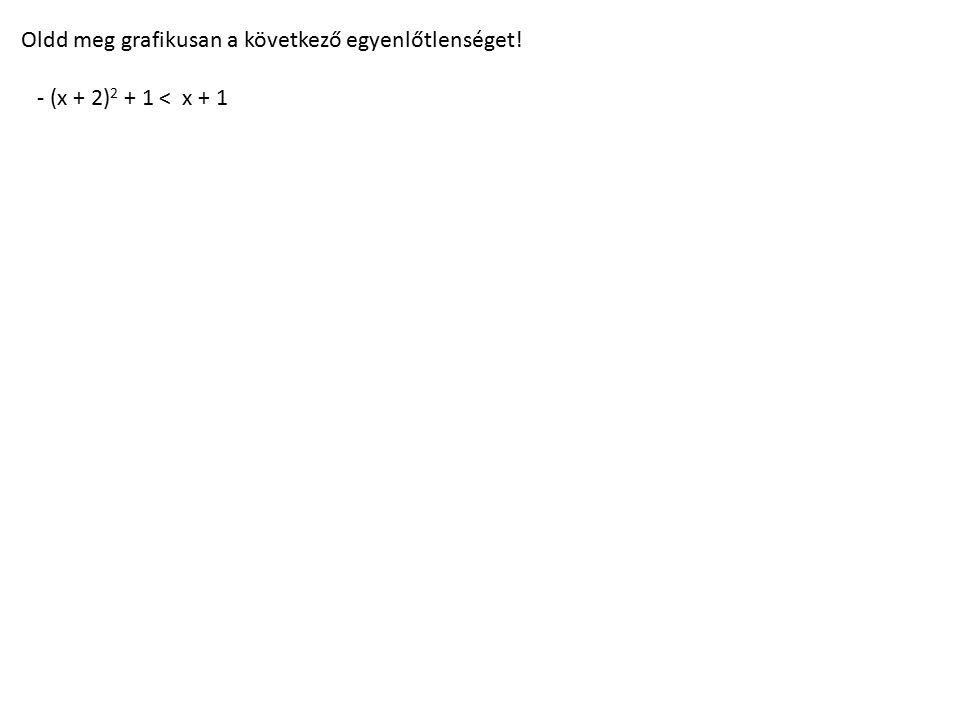 Oldd meg grafikusan a következő egyenlőtlenséget! - (x + 2) 2 + 1 < x + 1