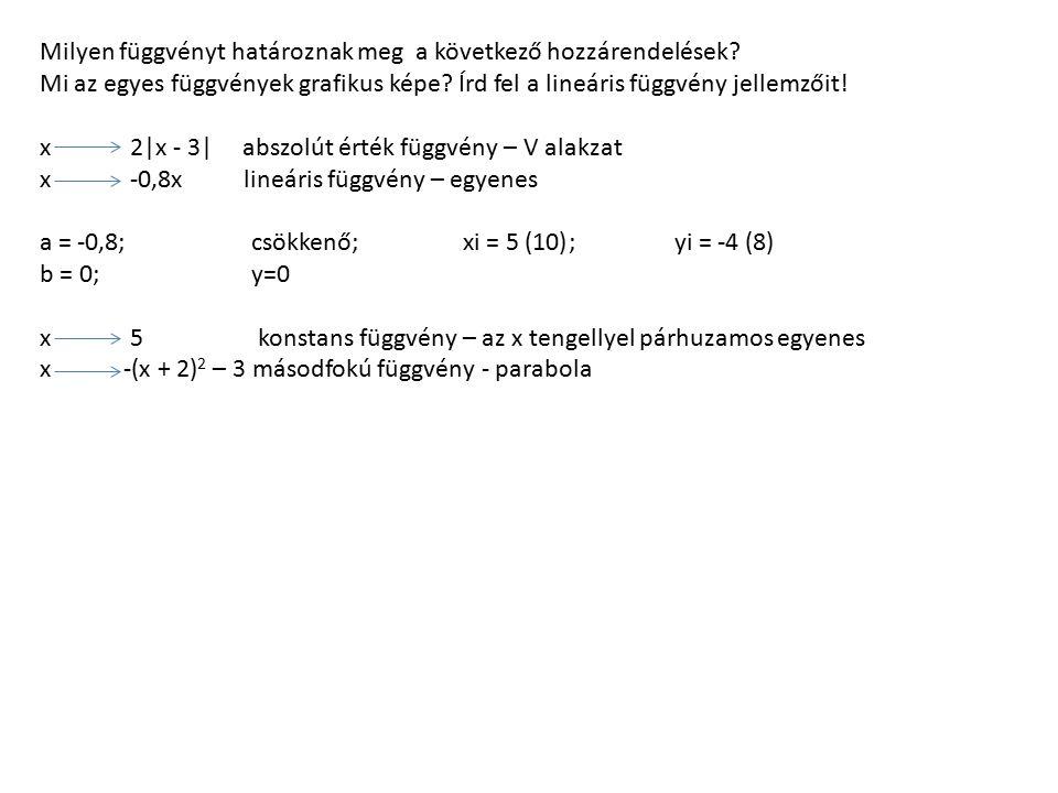Milyen függvényt határoznak meg a következő hozzárendelések? Mi az egyes függvények grafikus képe? Írd fel a lineáris függvény jellemzőit! x 2|x - 3|