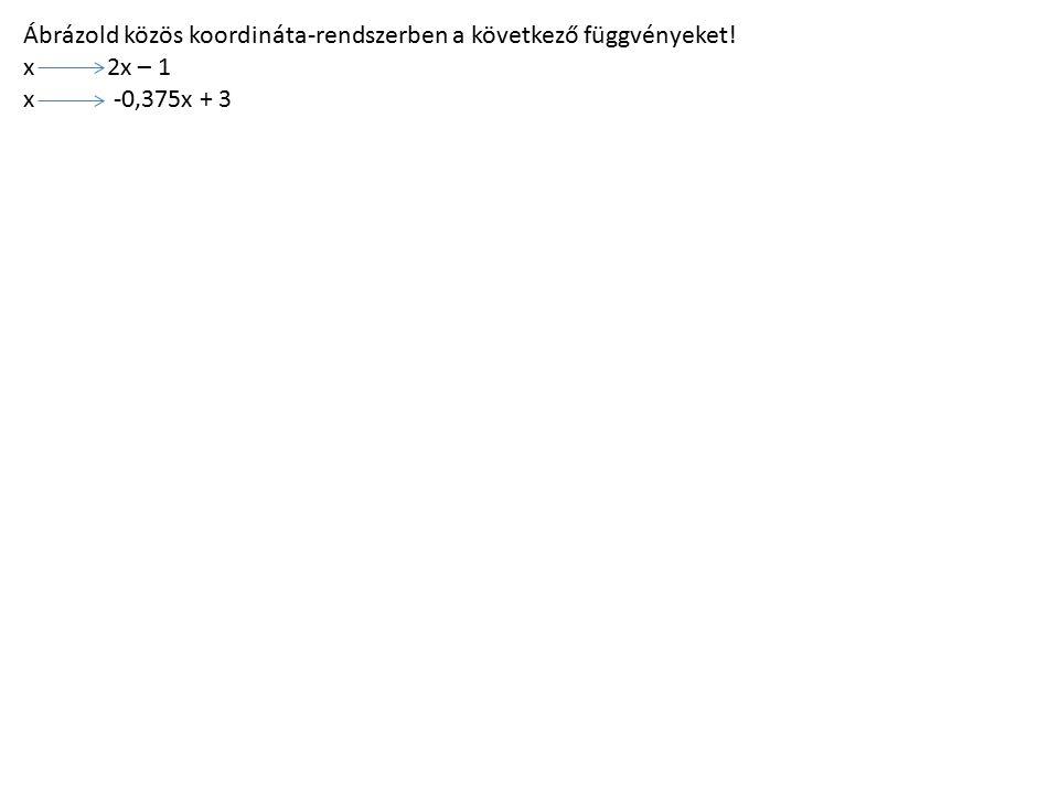 Ábrázold közös koordináta-rendszerben a következő függvényeket! x 2x – 1 x -0,375x + 3