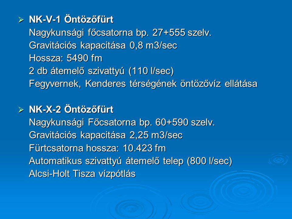  NK-V-1 Öntözőfürt Nagykunsági főcsatorna bp.27+555 szelv.