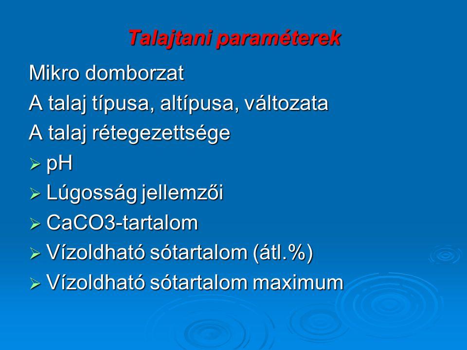 Talajtani paraméterek Mikro domborzat A talaj típusa, altípusa, változata A talaj rétegezettsége  pH  Lúgosság jellemzői  CaCO3-tartalom  Vízoldható sótartalom (átl.%)  Vízoldható sótartalom maximum