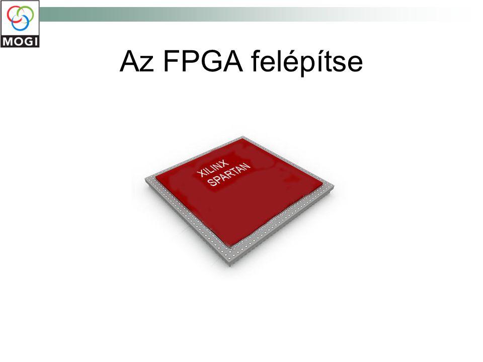 Az FPGA felépítse