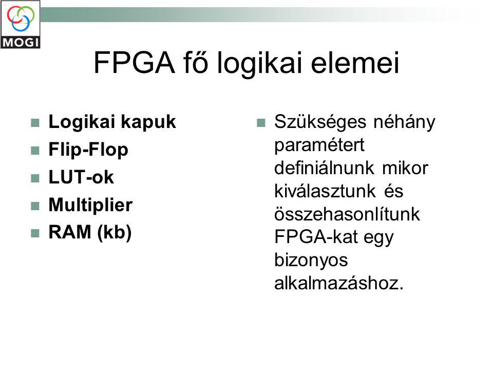 FPGA fő logikai elemei Logikai kapuk Flip-Flop LUT-ok Multiplier RAM (kb) Szükséges néhány paramétert definiálnunk mikor kiválasztunk és összehasonlít