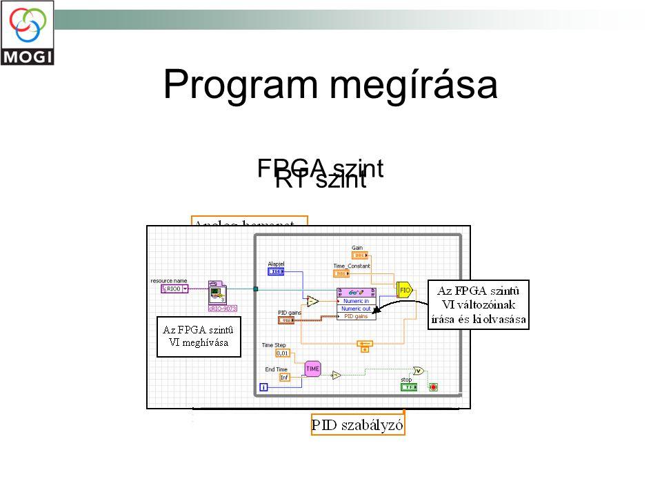 Program megírása FPGA szint RT szint