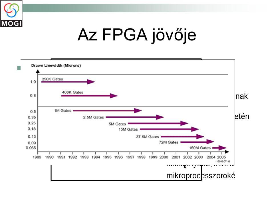 Az FPGA jövője Előnyei  Rövidebb piacra kerülési idő  Helyszíni újraprogramozhatóság  Alacsonyabb költség Hátránya  FPGA technológiai paraméterei