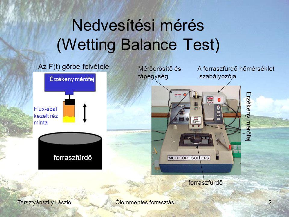 Tersztyánszky LászlóÓlommentes forrasztás12 Nedvesítési mérés (Wetting Balance Test) A forraszfürdő hőmérséklet szabályozója forraszfürdő Mérőerősítő