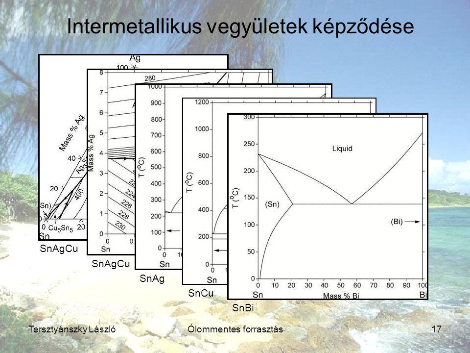 Tersztyánszky LászlóÓlommentes forrasztás17 SnAgCu SnAg SnCu Intermetallikus vegyületek képződése SnBi