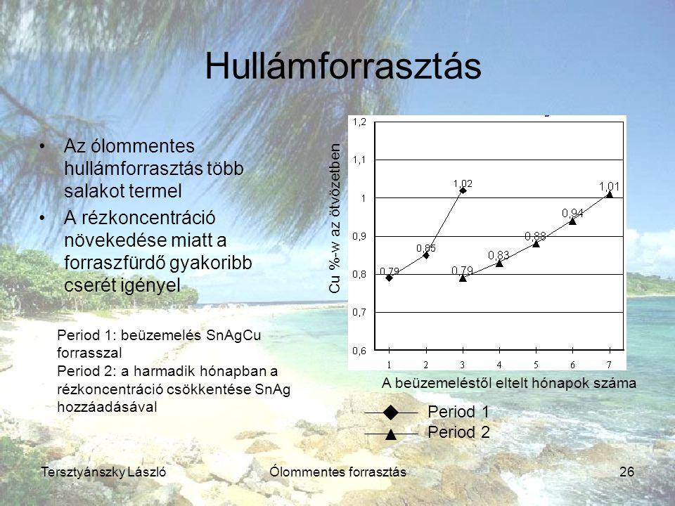 Tersztyánszky LászlóÓlommentes forrasztás26 Hullámforrasztás Az ólommentes hullámforrasztás több salakot termel A rézkoncentráció növekedése miatt a f