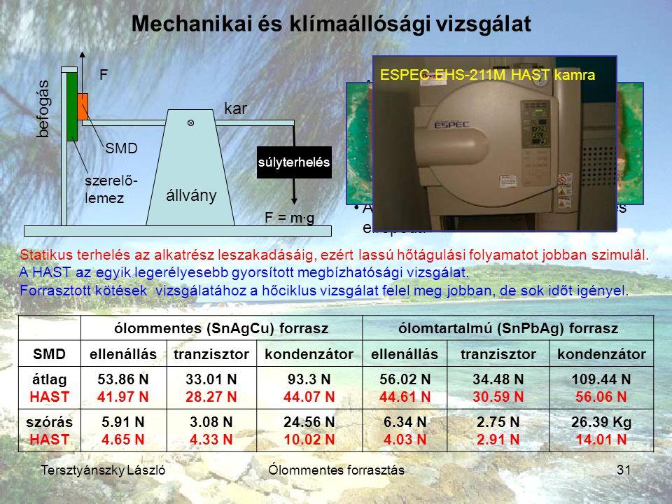 Tersztyánszky LászlóÓlommentes forrasztás31 Mechanikai és klímaállósági vizsgálat ólommentes (SnAgCu) forraszólomtartalmú (SnPbAg) forrasz SMDellenáll