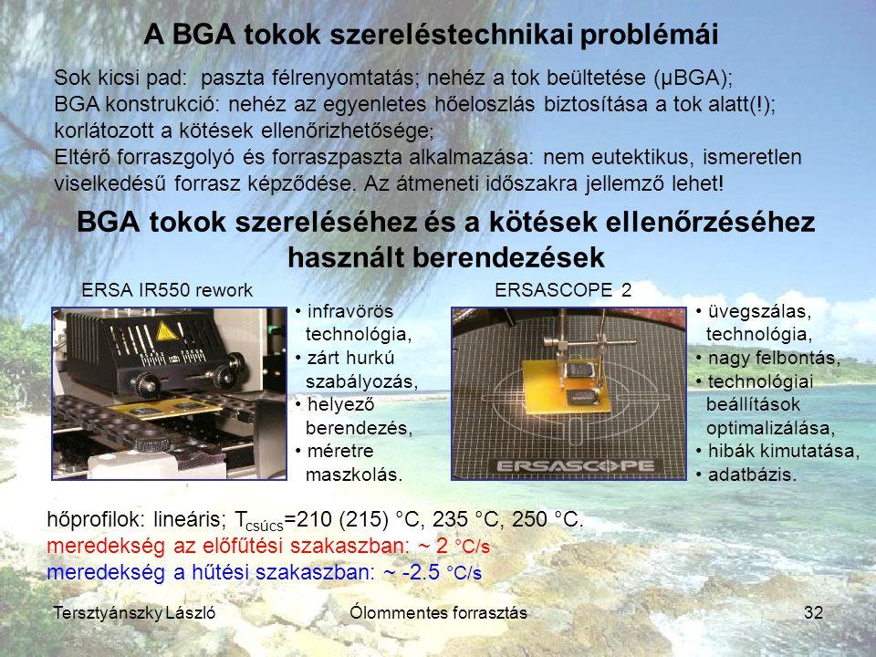 Tersztyánszky LászlóÓlommentes forrasztás32 BGA tokok szereléséhez és a kötések ellenőrzéséhez használt berendezések A BGA tokok szereléstechnikai pro