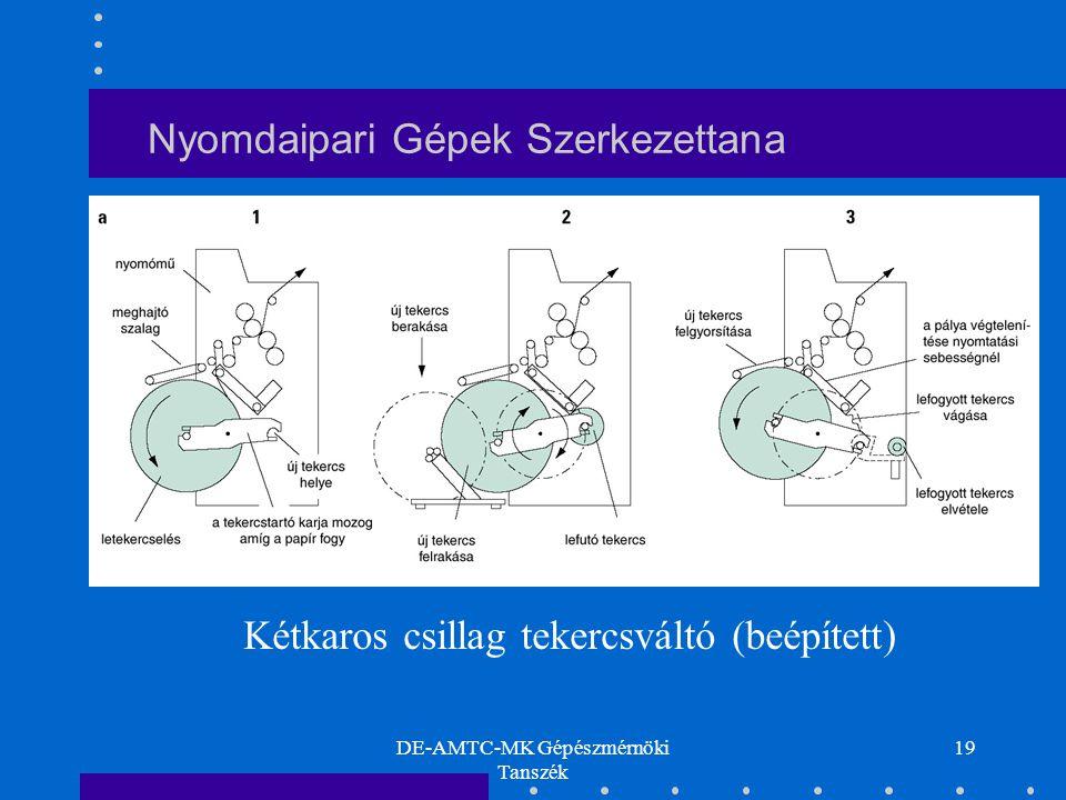 DE-AMTC-MK Gépészmérnöki Tanszék 19 Nyomdaipari Gépek Szerkezettana Kétkaros csillag tekercsváltó (beépített)