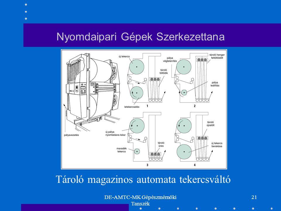 DE-AMTC-MK Gépészmérnöki Tanszék 21 Nyomdaipari Gépek Szerkezettana Tároló magazinos automata tekercsváltó