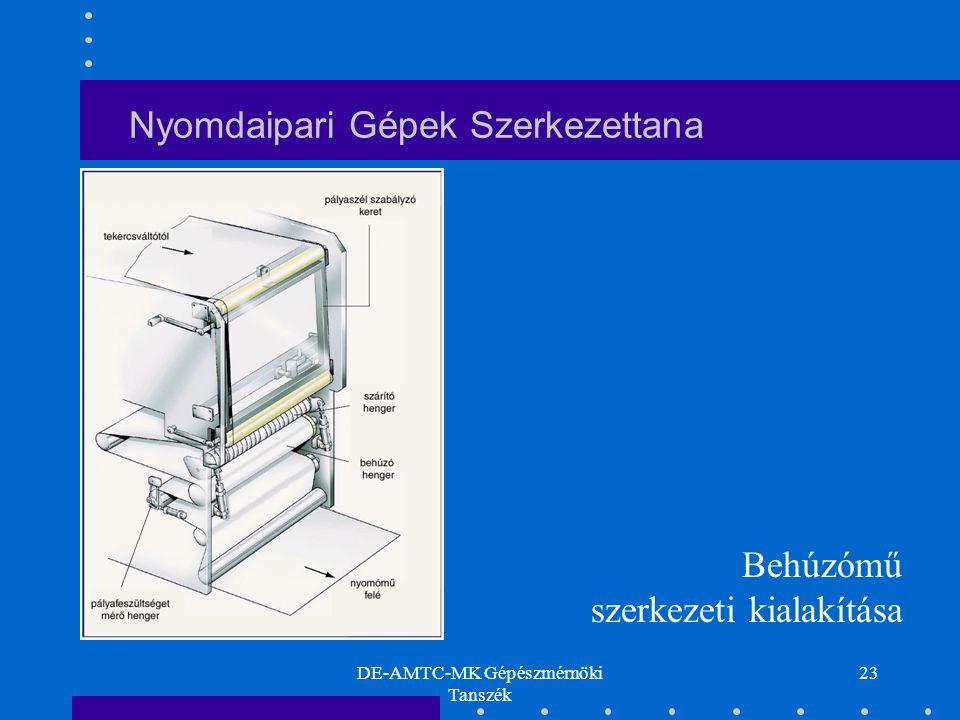 DE-AMTC-MK Gépészmérnöki Tanszék 23 Nyomdaipari Gépek Szerkezettana Behúzómű szerkezeti kialakítása
