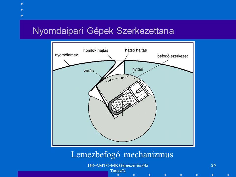 DE-AMTC-MK Gépészmérnöki Tanszék 25 Nyomdaipari Gépek Szerkezettana Lemezbefogó mechanizmus