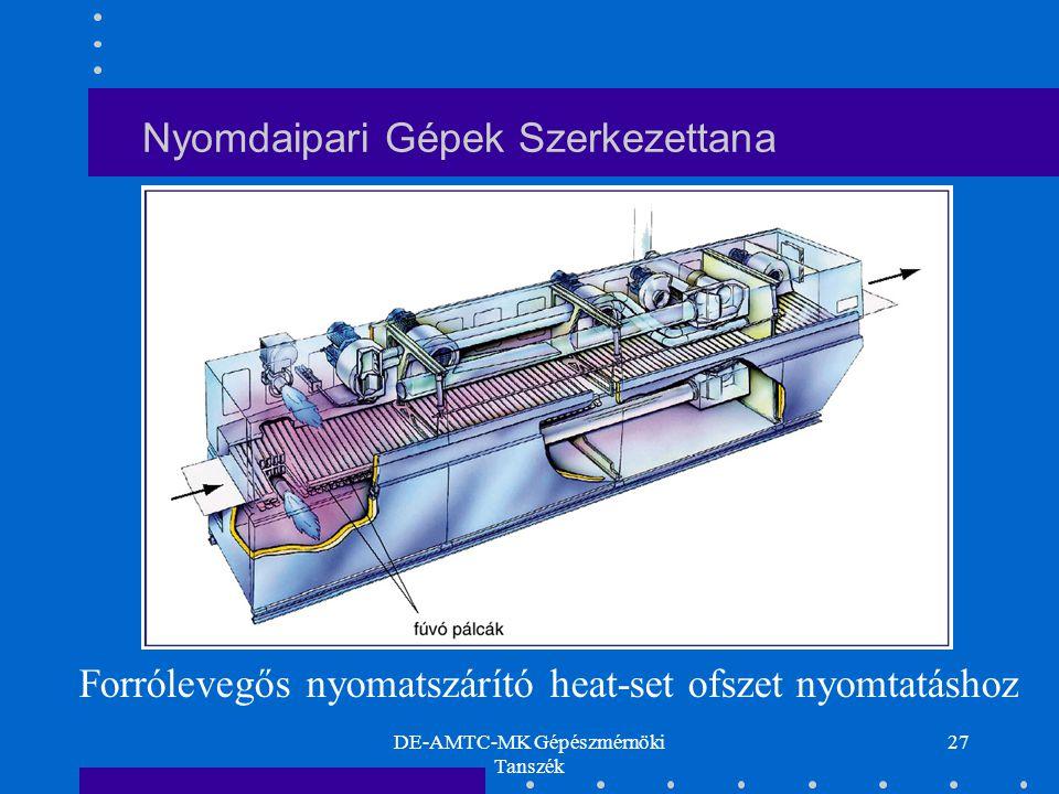 DE-AMTC-MK Gépészmérnöki Tanszék 27 Nyomdaipari Gépek Szerkezettana Forrólevegős nyomatszárító heat-set ofszet nyomtatáshoz