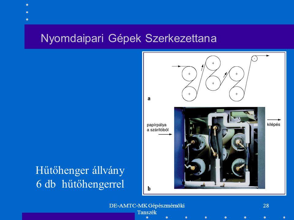 DE-AMTC-MK Gépészmérnöki Tanszék 28 Nyomdaipari Gépek Szerkezettana Hűtőhenger állvány 6 db hűtőhengerrel