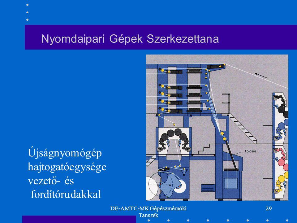 DE-AMTC-MK Gépészmérnöki Tanszék 29 Nyomdaipari Gépek Szerkezettana Újságnyomógép hajtogatóegysége vezető- és fordítórudakkal