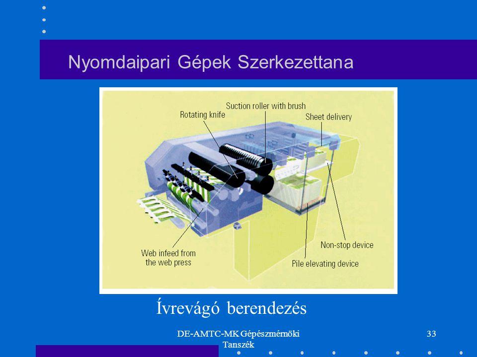 DE-AMTC-MK Gépészmérnöki Tanszék 33 Nyomdaipari Gépek Szerkezettana Ívrevágó berendezés