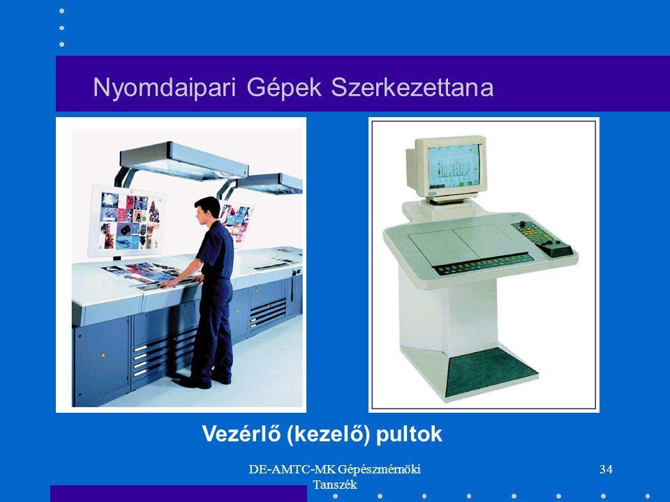 DE-AMTC-MK Gépészmérnöki Tanszék 34 Nyomdaipari Gépek Szerkezettana Vezérlő (kezelő) pultok