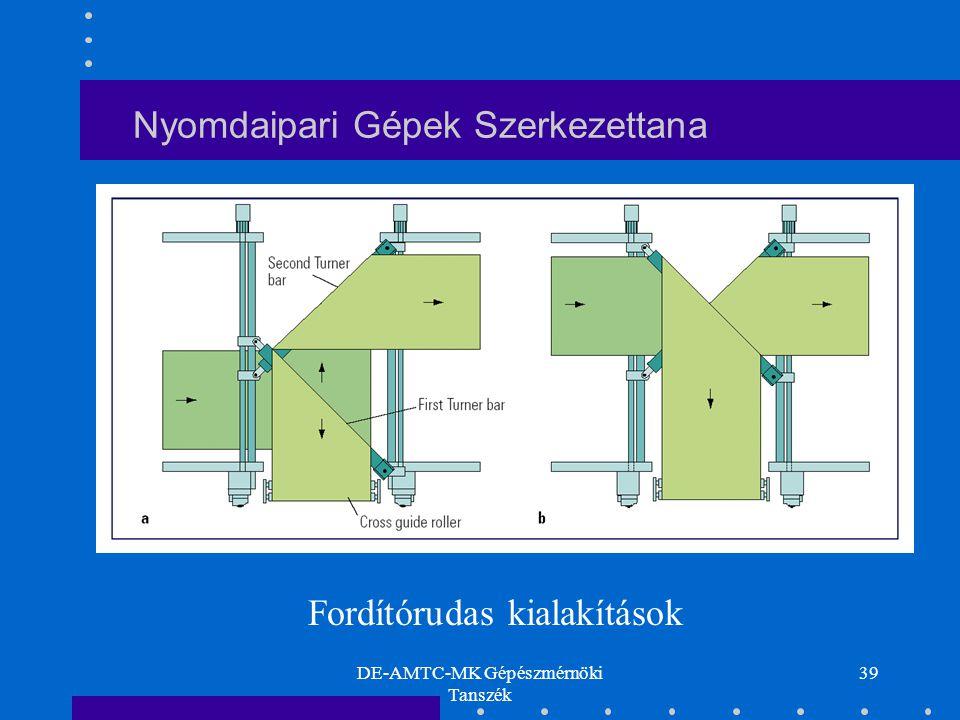 DE-AMTC-MK Gépészmérnöki Tanszék 39 Nyomdaipari Gépek Szerkezettana Fordítórudas kialakítások