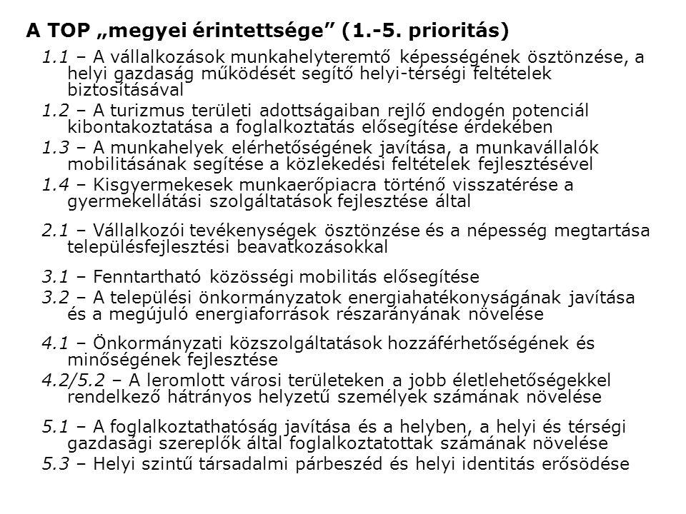 """A TOP """"megyei érintettsége (1.-5."""