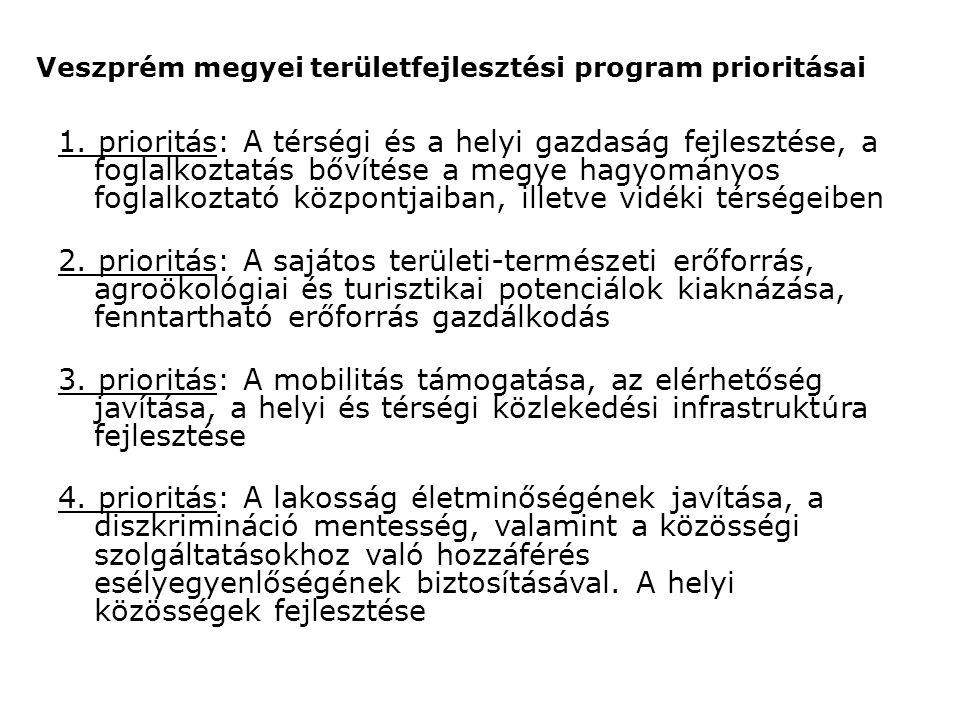 Veszprém megyei területfejlesztési program prioritásai 1. prioritás: A térségi és a helyi gazdaság fejlesztése, a foglalkoztatás bővítése a megye hagy