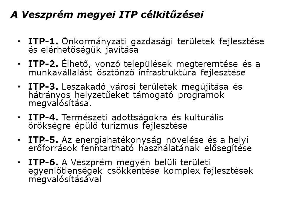 A Veszprém megyei ITP célkitűzései ITP-1. Önkormányzati gazdasági területek fejlesztése és elérhetőségük javítása ITP-2. Élhető, vonzó települések meg