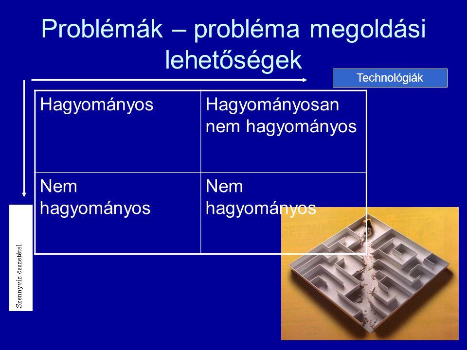 Problémák – probléma megoldási lehetőségek HagyományosHagyományosan nem hagyományos Nem hagyományos Technológiák