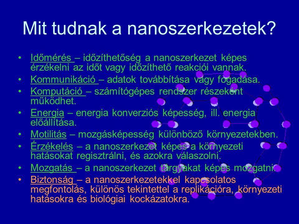 Mit tudnak a nanoszerkezetek.
