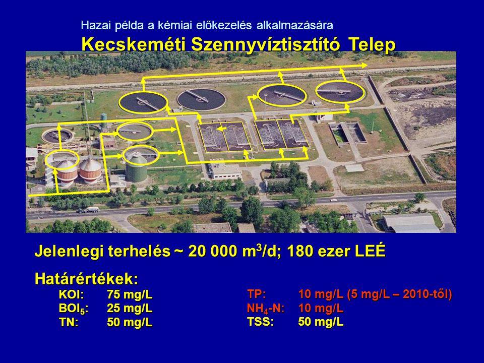 Kecskeméti Szennyvíztisztító Telep Hazai példa a kémiai előkezelés alkalmazására Kecskeméti Szennyvíztisztító Telep Jelenlegi terhelés ~ 20 000 m 3 /d; 180 ezer LEÉ Határértékek: KOI: 75 mg/L BOI 5 : 25 mg/L TN: 50 mg/L TP: 10 mg/L (5 mg/L – 2010-től) NH 4 -N: 10 mg/L TSS: 50 mg/L