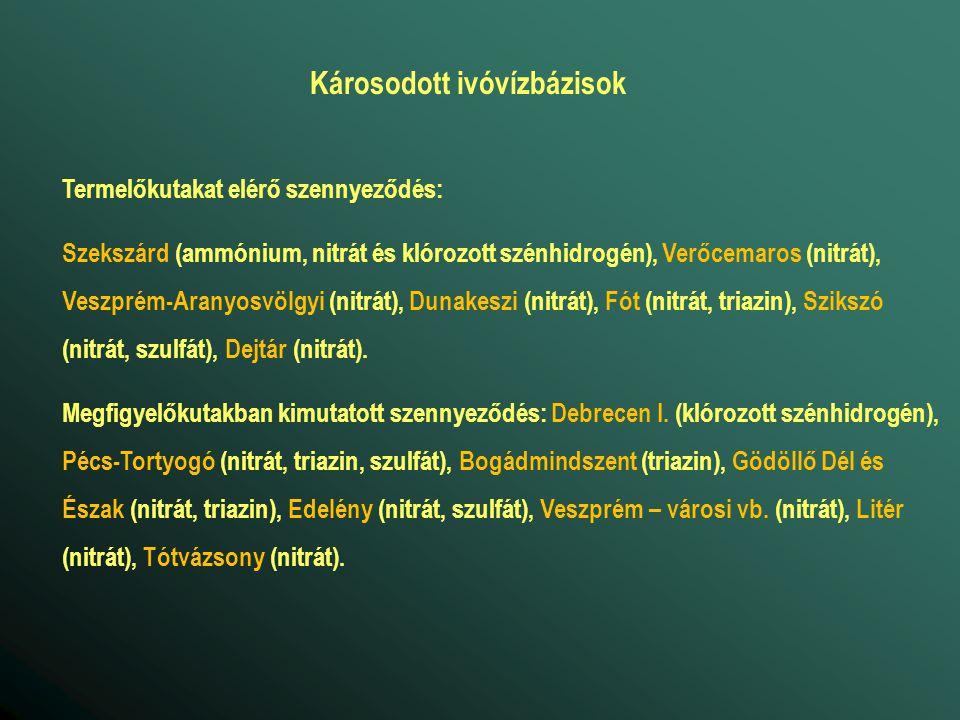Termelőkutakat elérő szennyeződés: Szekszárd (ammónium, nitrát és klórozott szénhidrogén), Verőcemaros (nitrát), Veszprém-Aranyosvölgyi (nitrát), Duna